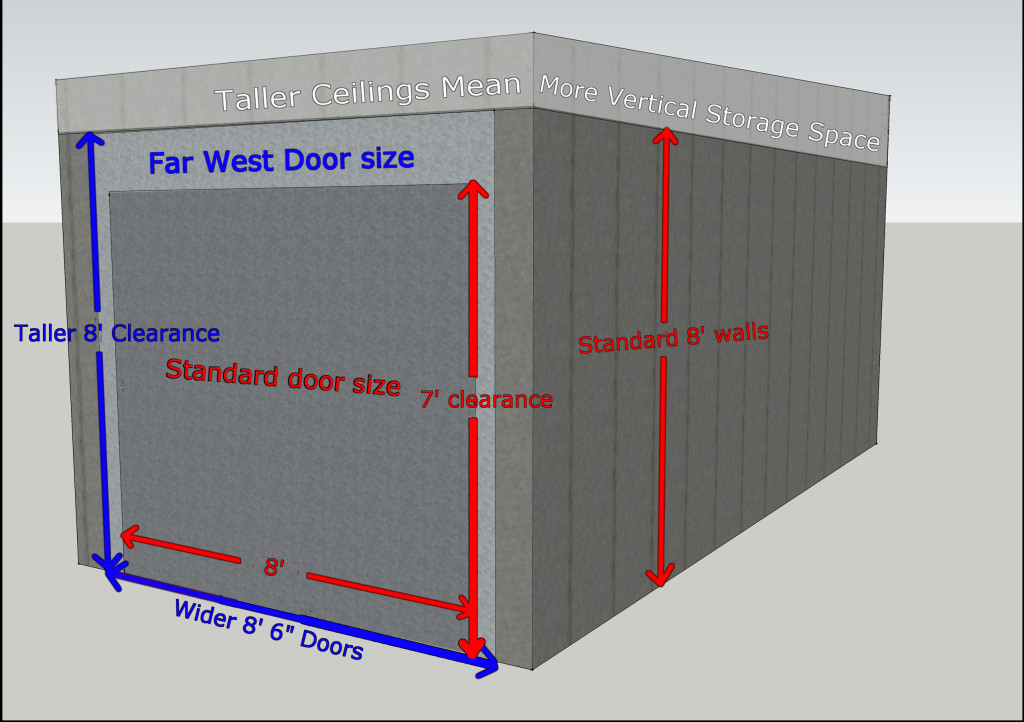 unit_size